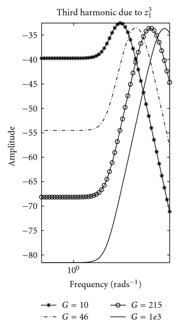 687498.fig.002a