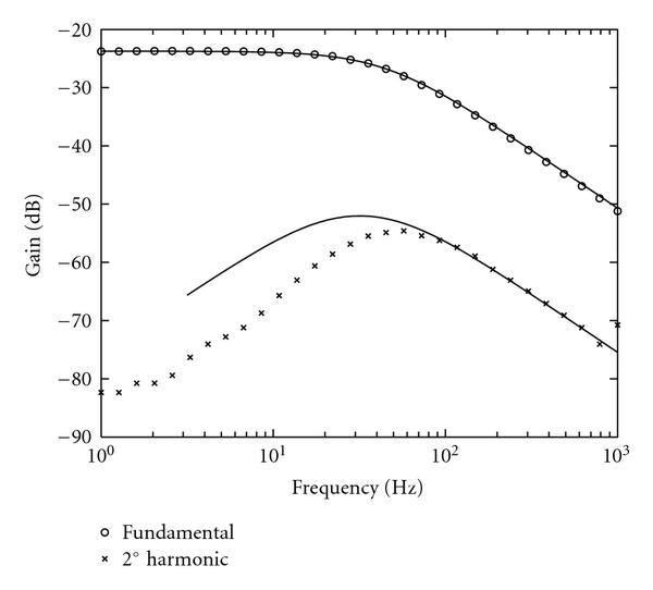 687498.fig.004
