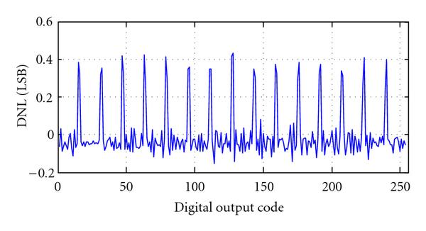 706548.fig.0010a