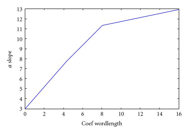 870546.fig.0019