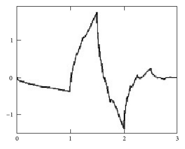 738057.fig.008