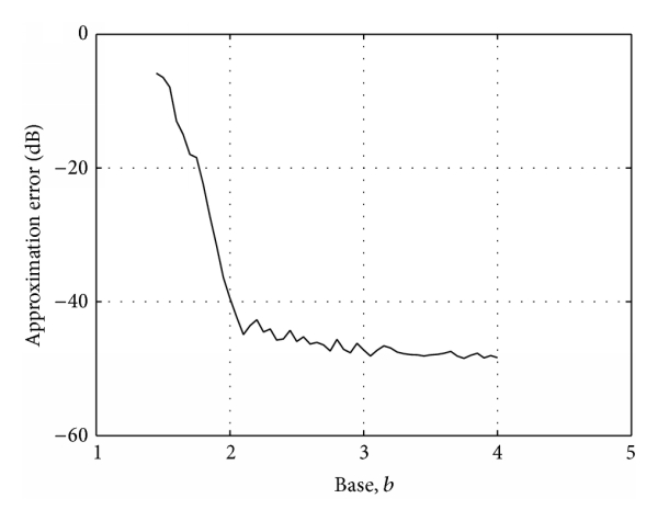 217495.fig.0012a
