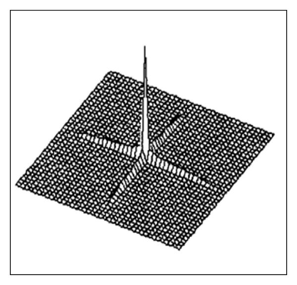139148.fig.0030a