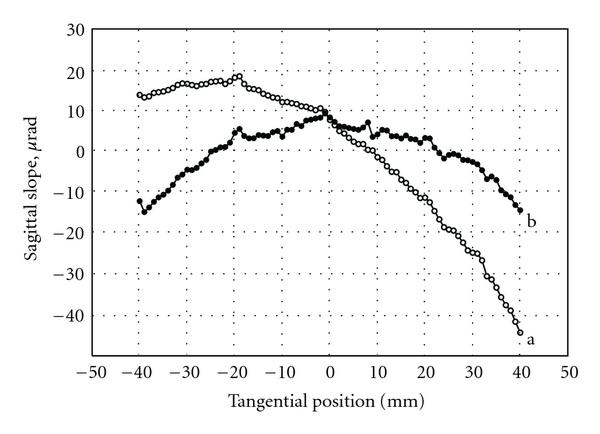 784732.fig.003