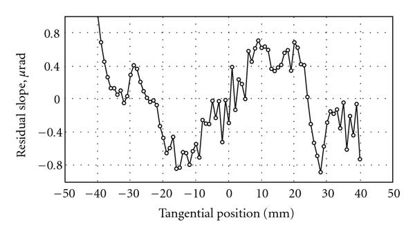 784732.fig.005a